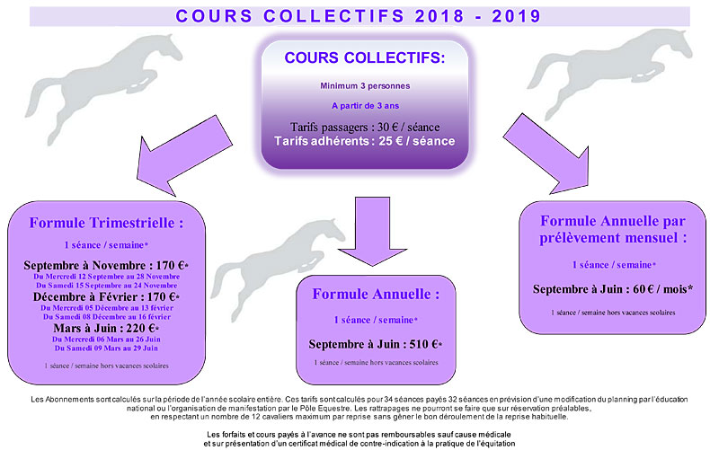 TARIFS COURS COLLECTIFS 2014 - 2015