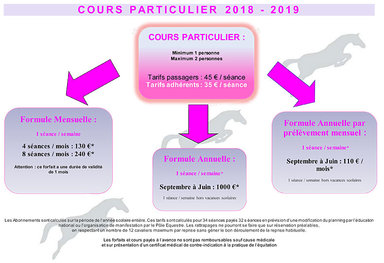 TARIFS COURS PARTICULIERS 2014 - 2015